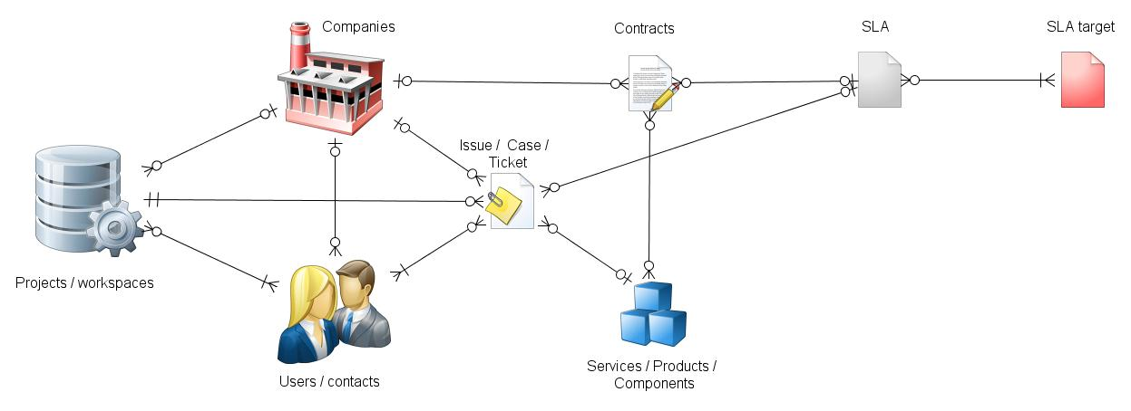 Knowledge Base Images/Other/entity-diagram.jpg