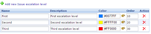 Knowledge Base Images/Settings/Settings_Issue_EscalationLevels.PNG